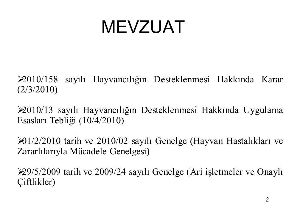 2 MEVZUAT  2010/158 sayılı Hayvancılığın Desteklenmesi Hakkında Karar (2/3/2010)  2010/13 sayılı Hayvancılığın Desteklenmesi Hakkında Uygulama Esasl