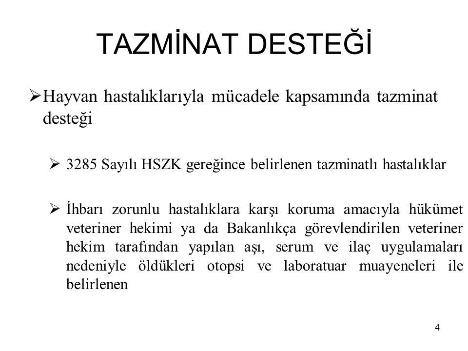 TAZMİNAT DESTEĞİ  Hayvan hastalıklarıyla mücadele kapsamında tazminat desteği  3285 Sayılı HSZK gereğince belirlenen tazminatlı hastalıklar  İhbarı