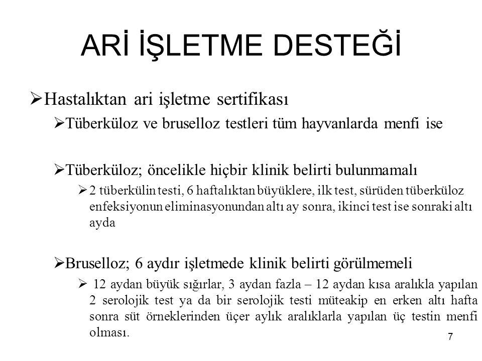 ARİ İŞLETME DESTEĞİ  Hastalıktan ari işletme sertifikası  Tüberküloz ve bruselloz testleri tüm hayvanlarda menfi ise  Tüberküloz; öncelikle hiçbir