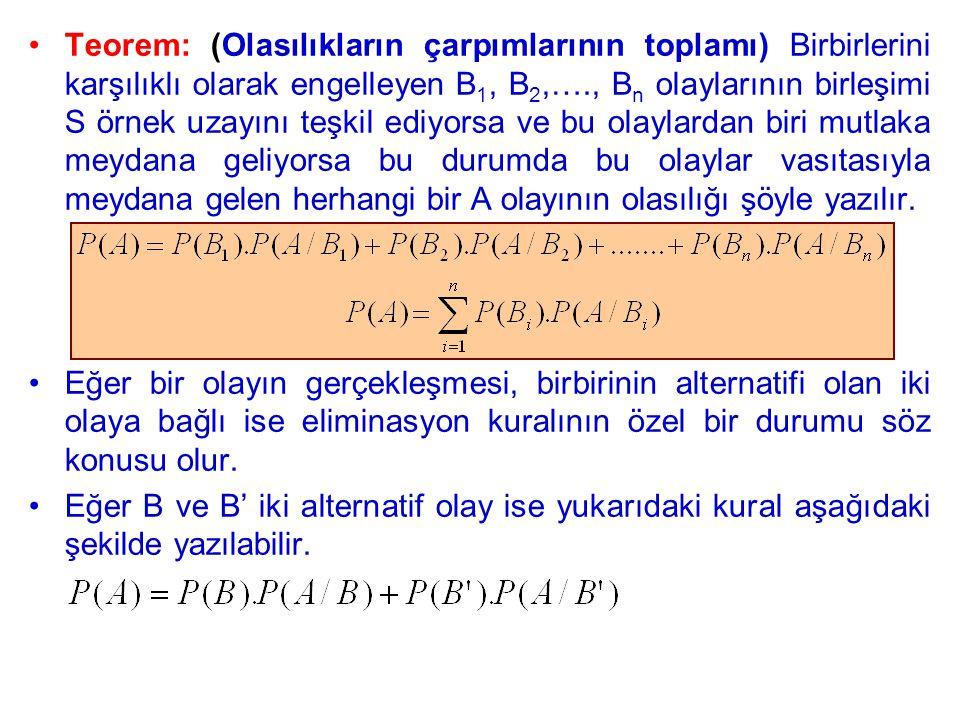 Teorem: (Olasılıkların çarpımlarının toplamı) Birbirlerini karşılıklı olarak engelleyen B 1, B 2,…., B n olaylarının birleşimi S örnek uzayını teşkil