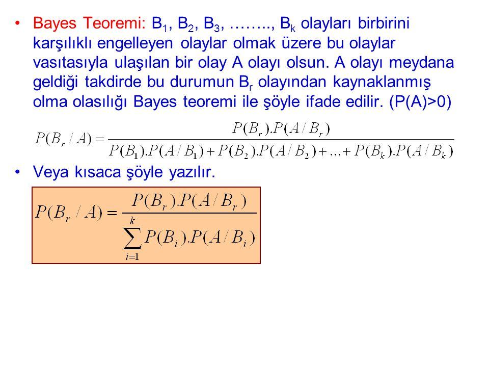 Bayes Teoremi: B 1, B 2, B 3, …….., B k olayları birbirini karşılıklı engelleyen olaylar olmak üzere bu olaylar vasıtasıyla ulaşılan bir olay A olayı olsun.