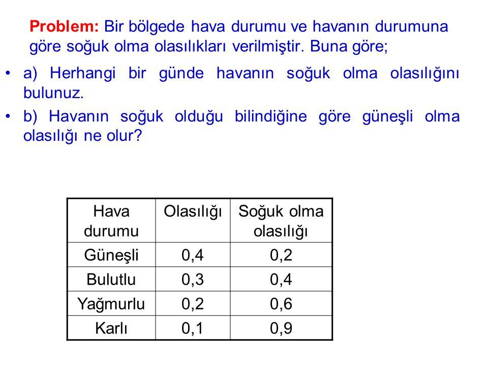 a) Herhangi bir günde havanın soğuk olma olasılığını bulunuz. b) Havanın soğuk olduğu bilindiğine göre güneşli olma olasılığı ne olur? Hava durumu Ola