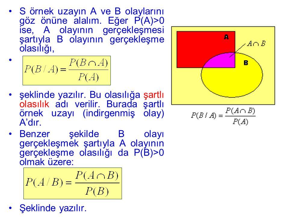 S örnek uzayın A ve B olaylarını göz önüne alalım. Eğer P(A)>0 ise, A olayının gerçekleşmesi şartıyla B olayının gerçekleşme olasılığı, şeklinde yazıl