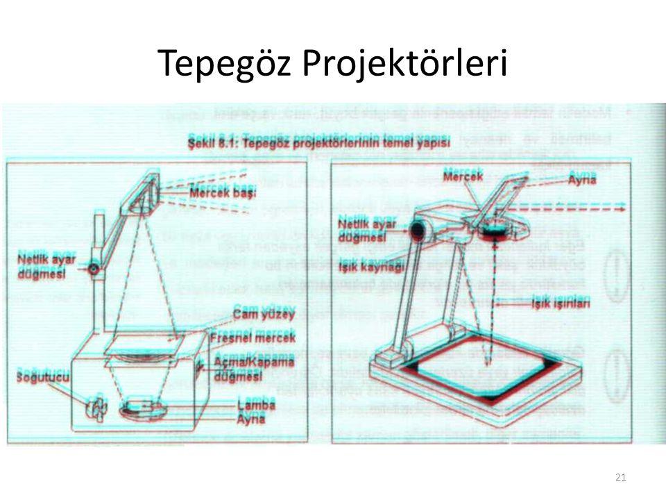 Tepegöz Projektörleri 21