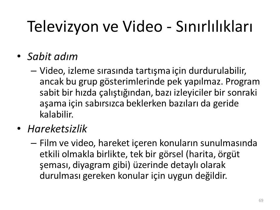 Televizyon ve Video - Sınırlılıkları Sabit adım – Video, izleme sırasında tartışma için durdurulabilir, ancak bu grup gösterimlerinde pek yapılmaz. Pr