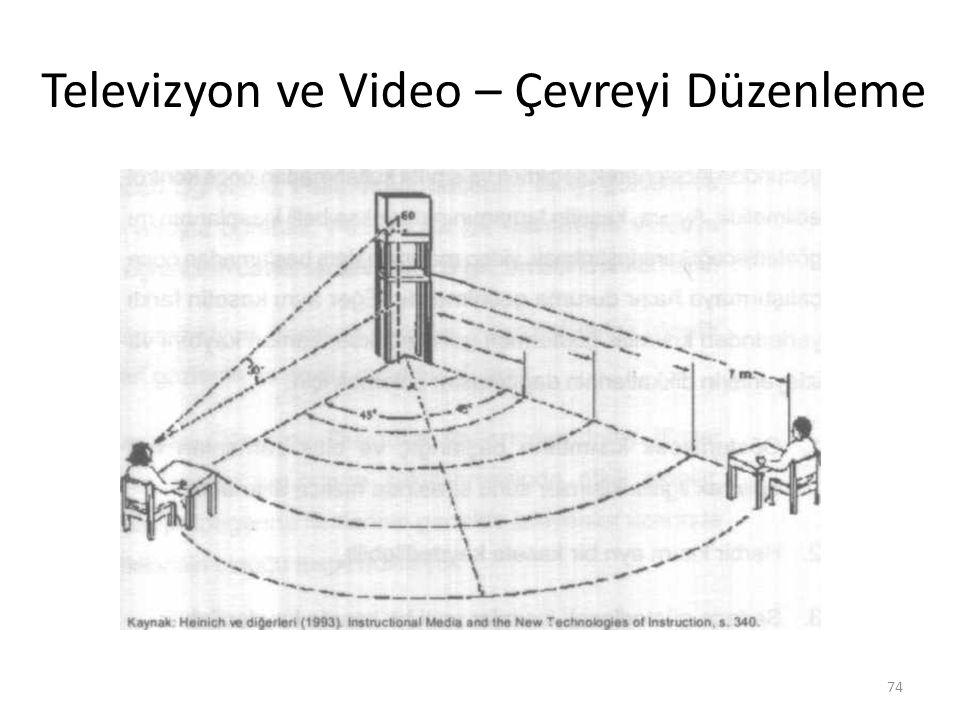 Televizyon ve Video – Çevreyi Düzenleme 74