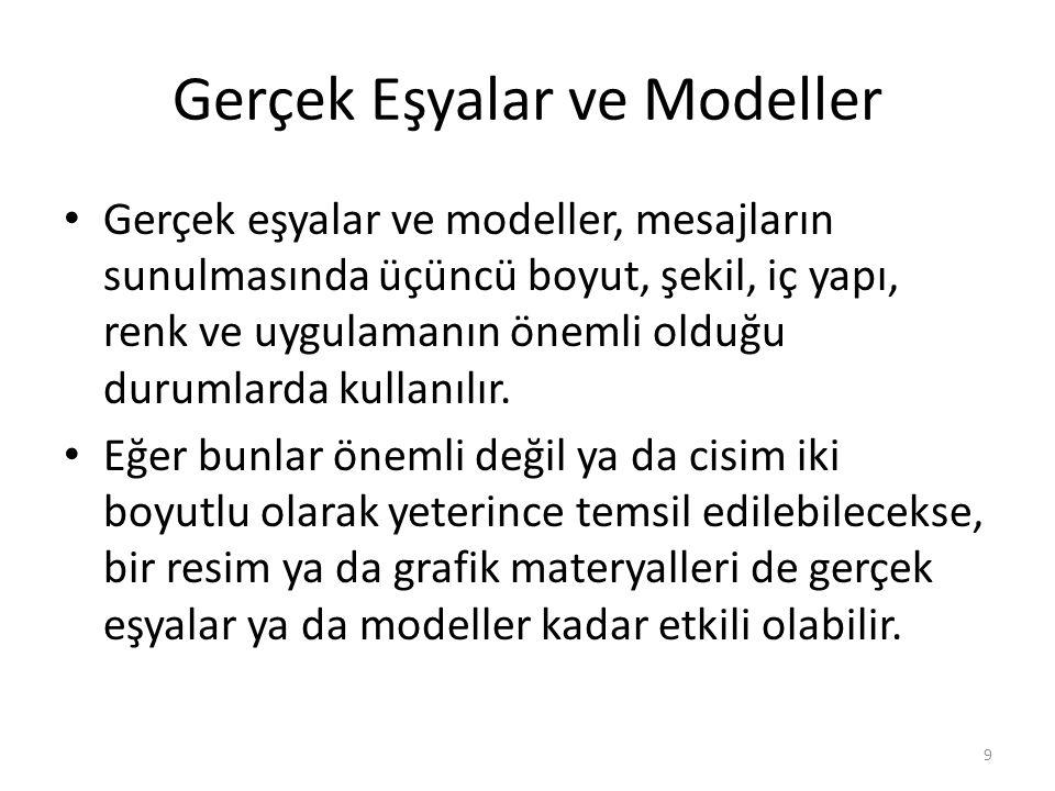 Gerçek Eşyalar ve Modeller Gerçek eşyalar ve modeller, mesajların sunulmasında üçüncü boyut, şekil, iç yapı, renk ve uygulamanın önemli olduğu durumlarda kullanılır.