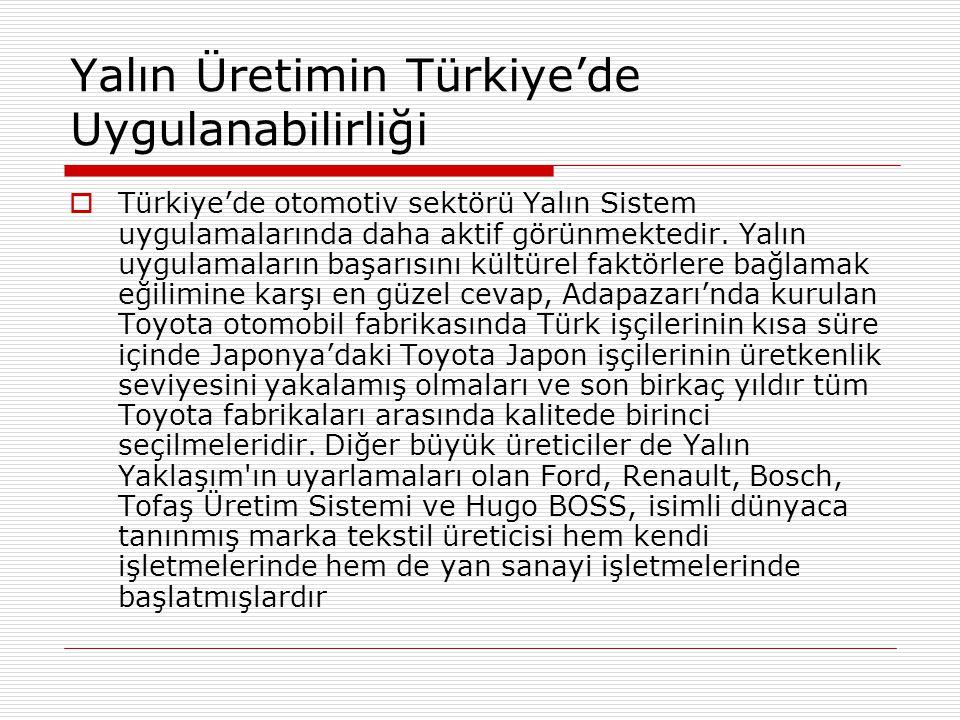 Yalın Üretimin Türkiye'de Uygulanabilirliği  Türkiye'de otomotiv sektörü Yalın Sistem uygulamalarında daha aktif görünmektedir. Yalın uygulamaların b