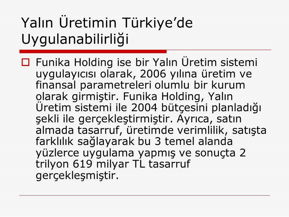 Yalın Üretimin Türkiye'de Uygulanabilirliği  Funika Holding ise bir Yalın Üretim sistemi uygulayıcısı olarak, 2006 yılına üretim ve finansal parametr