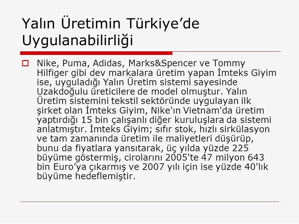 Yalın Üretimin Türkiye'de Uygulanabilirliği  Nike, Puma, Adidas, Marks&Spencer ve Tommy Hilfiger gibi dev markalara üretim yapan İmteks Giyim ise, uy