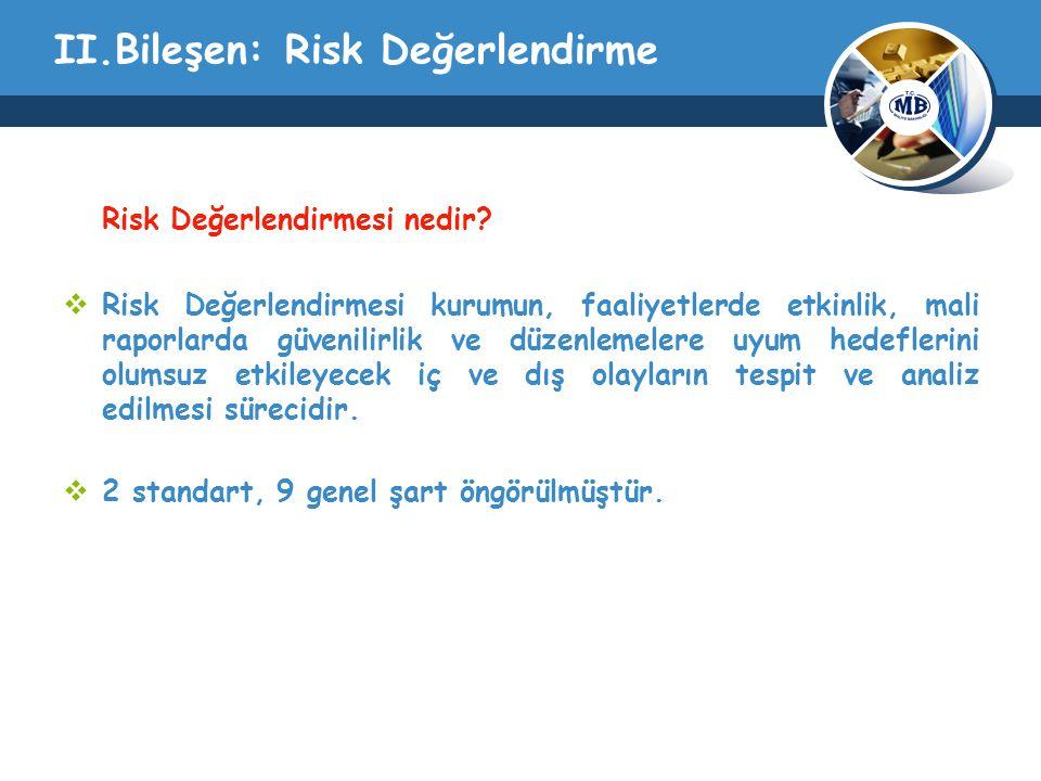 II.Bileşen: Risk Değerlendirme Risk Değerlendirmesi nedir.