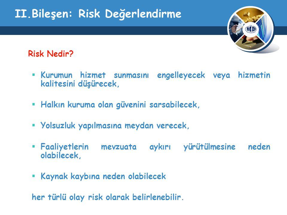 II.Bileşen: Risk Değerlendirme Risk Nedir.