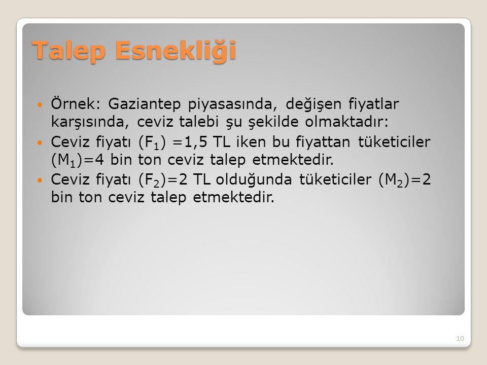 Talep Esnekliği Örnek: Gaziantep piyasasında, değişen fiyatlar karşısında, ceviz talebi şu şekilde olmaktadır: Ceviz fiyatı (F 1 ) =1,5 TL iken bu fiy