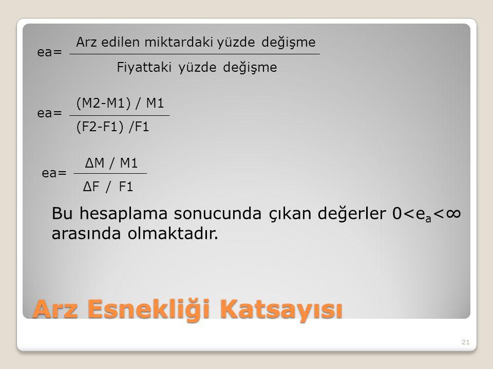 Arz Esnekliği Katsayısı ea= Arz edilen miktardaki yüzde değişme Fiyattaki yüzde değişme ea= (M2-M1) / M1 (F2-F1) /F1 ea= ∆M / M1 ∆F / F1 Bu hesaplama sonucunda çıkan değerler 0<e a <∞ arasında olmaktadır.