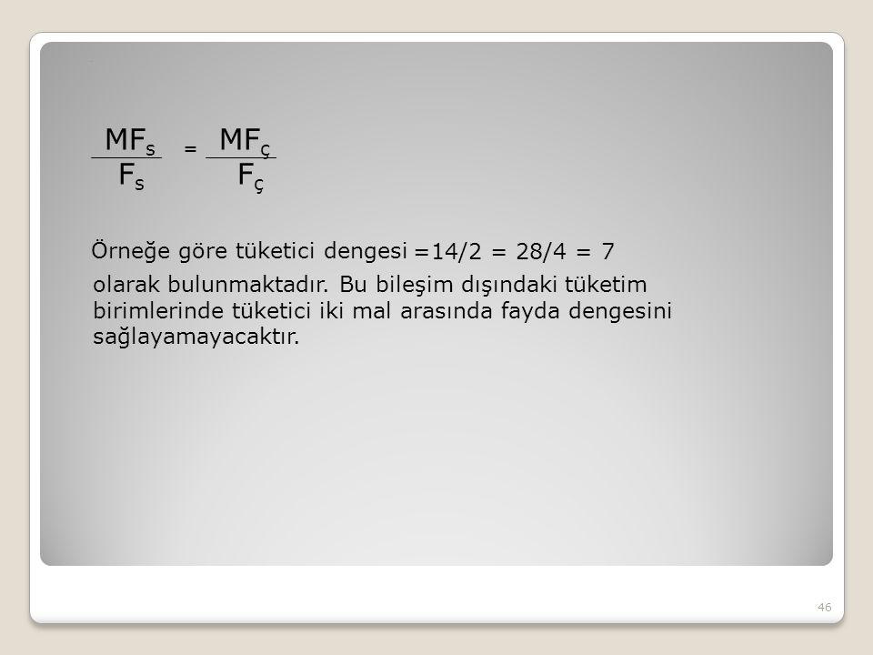 . 46 MF s = MF ç F s F ç =14/2 = 28/4 = 7 Örneğe göre tüketici dengesi olarak bulunmaktadır. Bu bileşim dışındaki tüketim birimlerinde tüketici iki ma