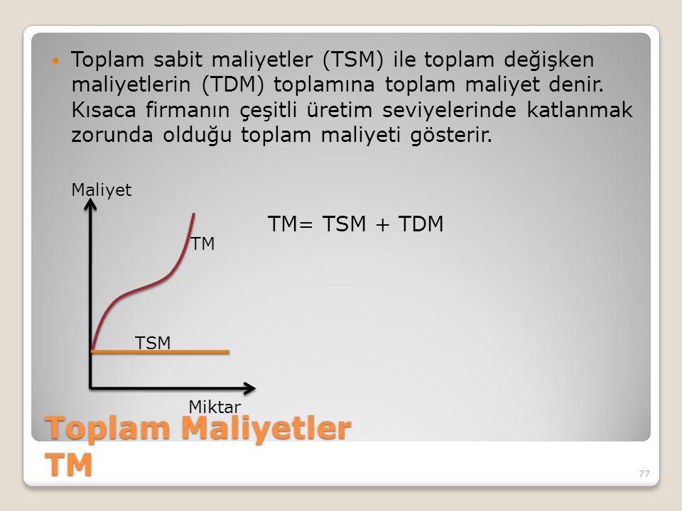 Toplam Maliyetler TM Toplam sabit maliyetler (TSM) ile toplam değişken maliyetlerin (TDM) toplamına toplam maliyet denir. Kısaca firmanın çeşitli üret