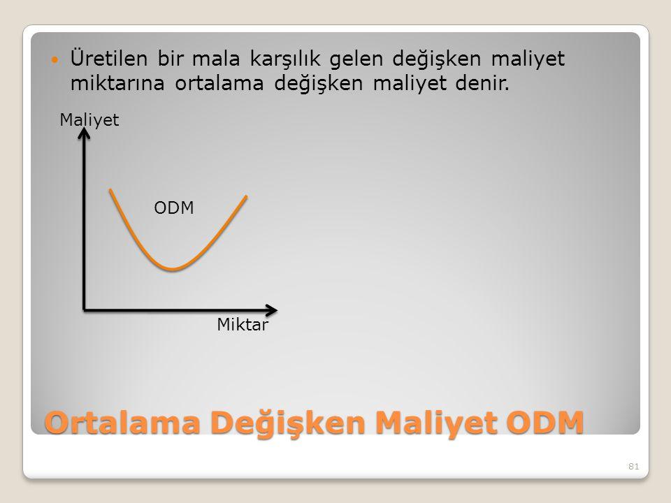 Ortalama Değişken Maliyet ODM Üretilen bir mala karşılık gelen değişken maliyet miktarına ortalama değişken maliyet denir. 81 Maliyet Miktar ODM