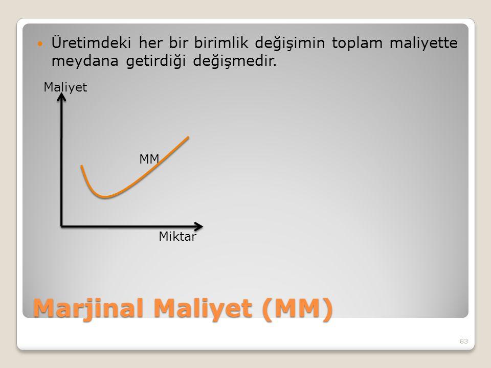 Marjinal Maliyet (MM) Üretimdeki her bir birimlik değişimin toplam maliyette meydana getirdiği değişmedir. 83 Maliyet Miktar MM