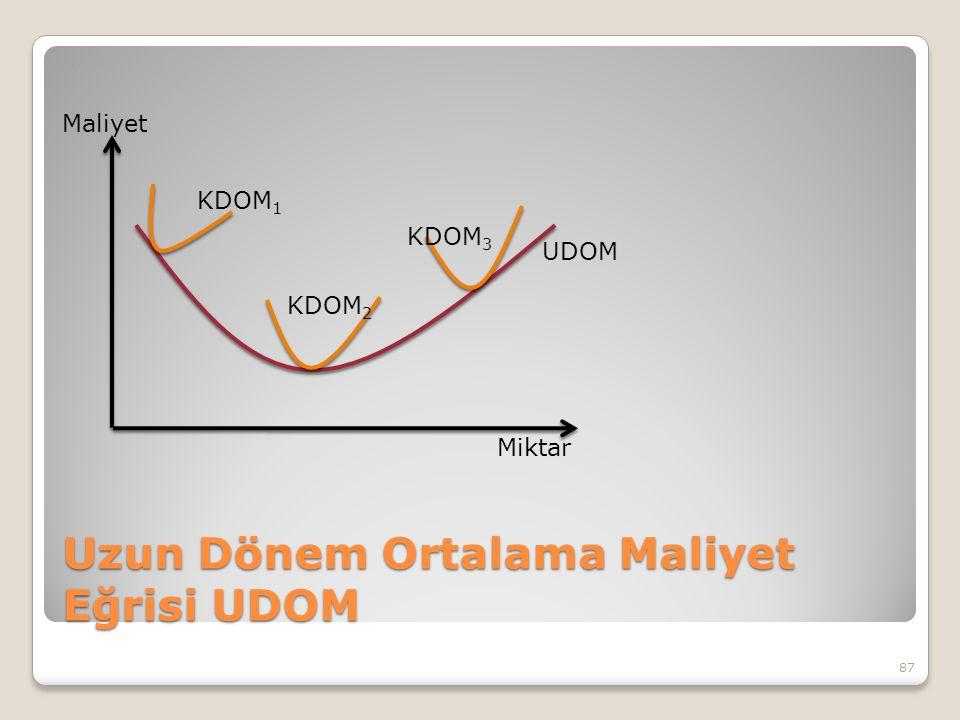 Uzun Dönem Ortalama Maliyet Eğrisi UDOM. 87 Maliyet Miktar UDOM KDOM 1 KDOM 2 KDOM 3