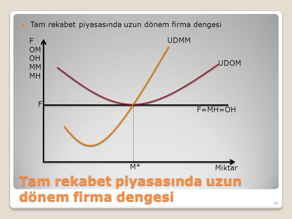 Tam rekabet piyasasında uzun dönem firma dengesi 96 F OM OH MM MH F UDMM UDOM F=MH=OH M* Miktar