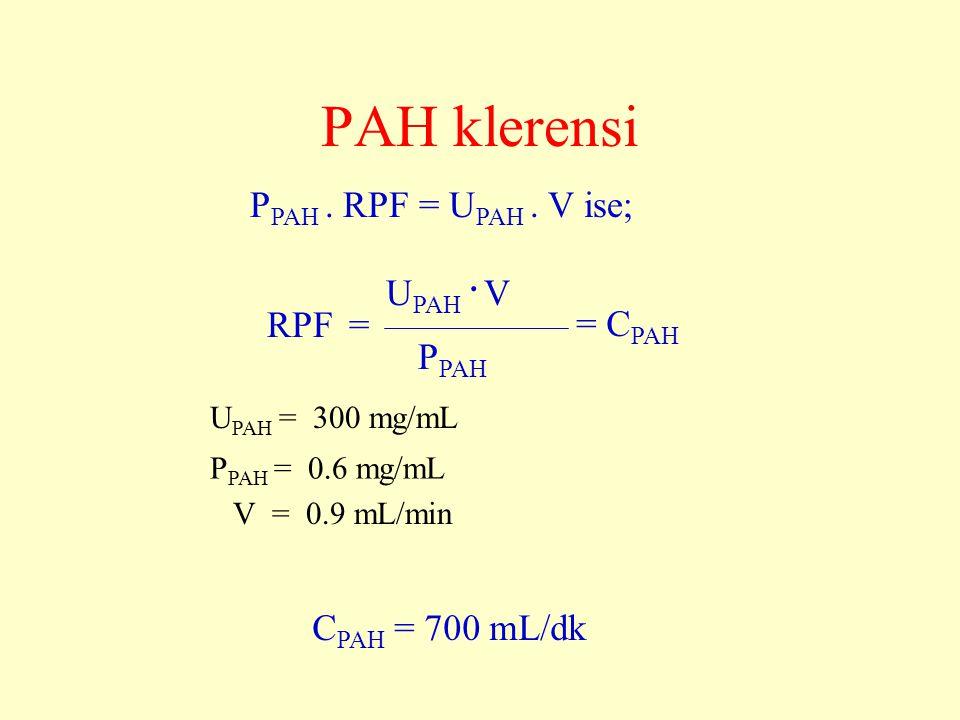 PAH klerensi RPF = P PAH U PAH. V U PAH = 300 mg/mL P PAH = 0.6 mg/mL V = 0.9 mL/min C PAH = 700 mL/dk P PAH. RPF = U PAH. V ise; = C PAH