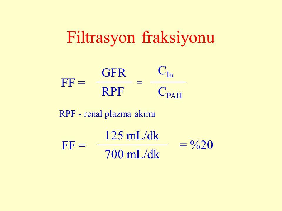 Filtrasyon fraksiyonu FF = GFR RPF RPF - renal plazma akımı FF = 125 mL/dk 700 mL/dk = %20 C PAH C İn =