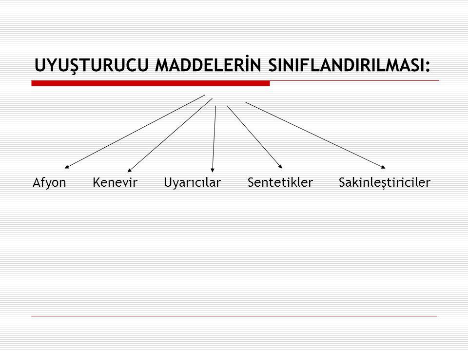 UYUŞTURUCU MADDE SUÇLARI NELERDİR? Uyuşturucu madde suçları Türk Ceza Kanunu'nun 403, 404, 405, 406, 407 ve 408. maddelerinde düzenlenmiştir. Uyuşturu