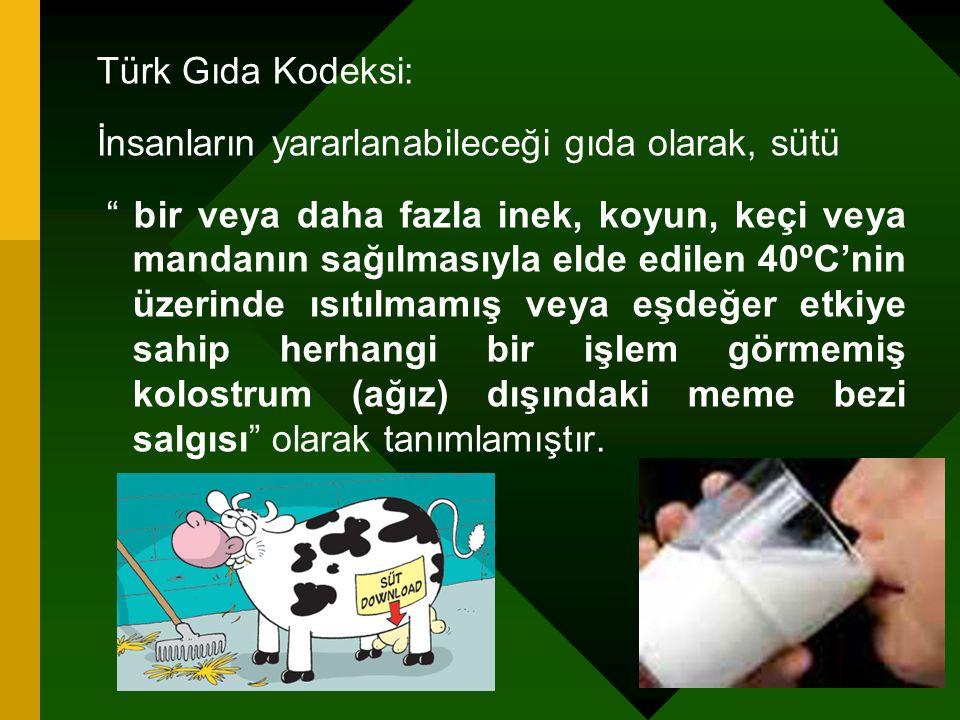 """Türk Gıda Kodeksi: İnsanların yararlanabileceği gıda olarak, sütü """" bir veya daha fazla inek, koyun, keçi veya mandanın sağılmasıyla elde edilen 40ºC'"""