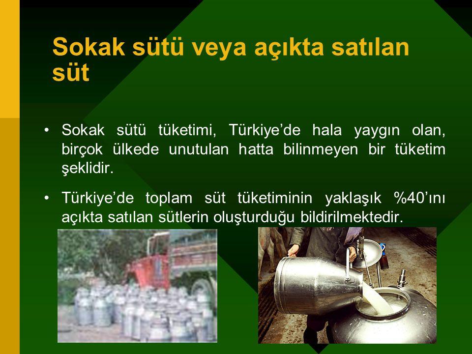 Sokak sütü veya açıkta satılan süt Sokak sütü tüketimi, Türkiye'de hala yaygın olan, birçok ülkede unutulan hatta bilinmeyen bir tüketim şeklidir. Tür