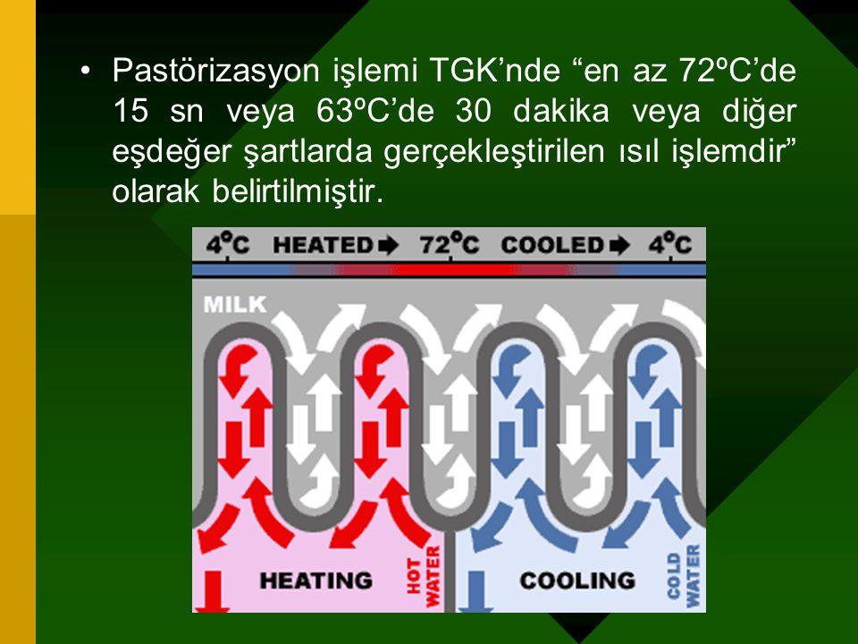 """Pastörizasyon işlemi TGK'nde """"en az 72ºC'de 15 sn veya 63ºC'de 30 dakika veya diğer eşdeğer şartlarda gerçekleştirilen ısıl işlemdir"""" olarak belirtilm"""