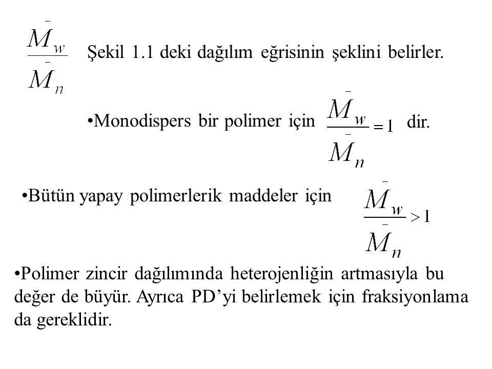 Şekil 1.1 deki dağılım eğrisinin şeklini belirler. Monodispers bir polimer için dir. Bütün yapay polimerlerik maddeler için Polimer zincir dağılımında