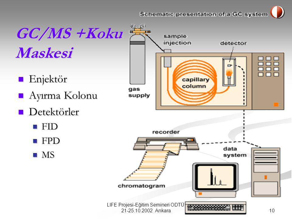 10 LIFE Projesi-Eğitim Semineri ODTÜ, 21-25.10.2002 Ankara Enjektör Enjektör Ayırma Kolonu Ayırma Kolonu Detektörler Detektörler FID FID FPD FPD MS MS GC/MS +Koku Maskesi