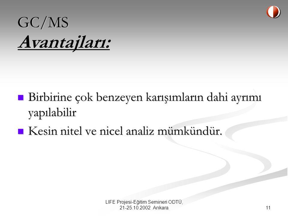 11 LIFE Projesi-Eğitim Semineri ODTÜ, 21-25.10.2002 Ankara GC/MS Birbirine çok benzeyen karışımların dahi ayrımı yapılabilir Birbirine çok benzeyen karışımların dahi ayrımı yapılabilir Kesin nitel ve nicel analiz mümkündür.