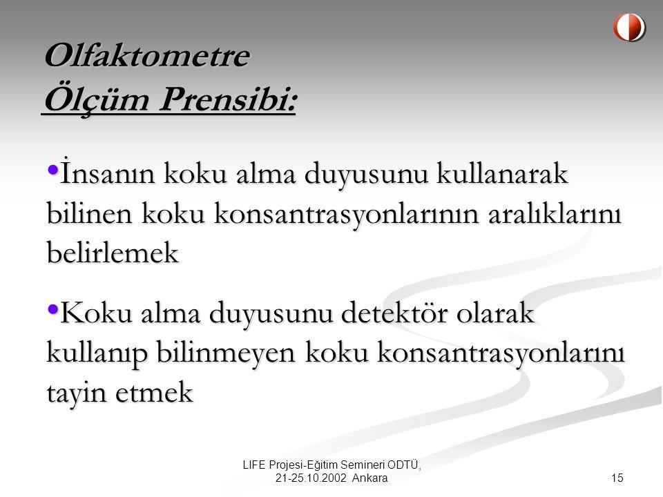15 LIFE Projesi-Eğitim Semineri ODTÜ, 21-25.10.2002 Ankara Olfaktometre Ölçüm Prensibi: İnsanın koku alma duyusunu kullanarak bilinen koku konsantrasyonlarının aralıklarını belirlemek İnsanın koku alma duyusunu kullanarak bilinen koku konsantrasyonlarının aralıklarını belirlemek Koku alma duyusunu detektör olarak kullanıp bilinmeyen koku konsantrasyonlarını tayin etmek Koku alma duyusunu detektör olarak kullanıp bilinmeyen koku konsantrasyonlarını tayin etmek