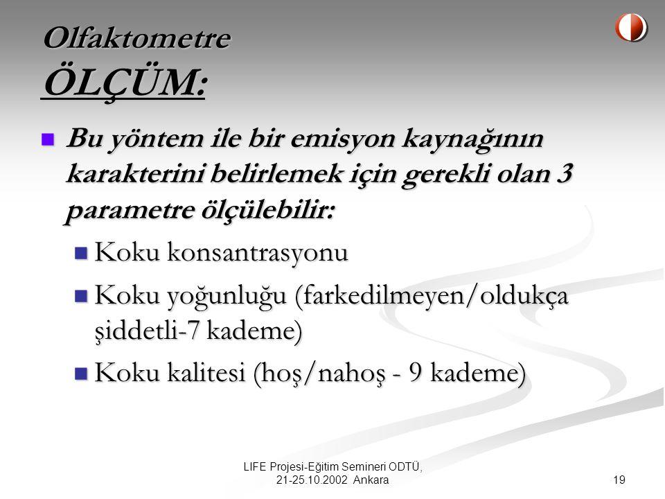 18 LIFE Projesi-Eğitim Semineri ODTÜ, 21-25.10.2002 Ankara Olfaktometre Çalışma Prensibi 1 3 2 3 1.Kokulu gaz örneği 2.Pompa 3.Akış ölçer 4.Karıştırıcı 5.Koku maskesi 6.Aktif karbon 7.Nötr hava 12 4 5 6 7