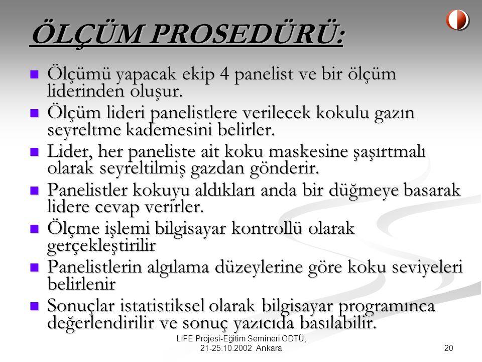 20 LIFE Projesi-Eğitim Semineri ODTÜ, 21-25.10.2002 Ankara ÖLÇÜM PROSEDÜRÜ: Ölçümü yapacak ekip 4 panelist ve bir ölçüm liderinden oluşur.