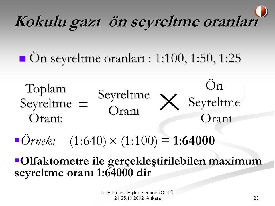 23 LIFE Projesi-Eğitim Semineri ODTÜ, 21-25.10.2002 Ankara Kokulu gazı ön seyreltme oranları Ön seyreltme oranları : 1:100, 1:50, 1:25 Ön seyreltme oranları : 1:100, 1:50, 1:25 ToplamSeyreltmeOranı: = SeyreltmeOranı Ön Seyreltme Oranı  Örnek:(1:640)  (1:100) = 1:64000  Olfaktometre ile gerçekleştirilebilen maximum seyreltme oranı 1:64000 dir