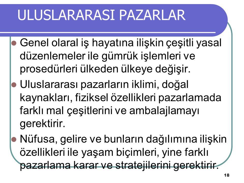 18 ULUSLARARASI PAZARLAR Genel olaral iş hayatına ilişkin çeşitli yasal düzenlemeler ile gümrük işlemleri ve prosedürleri ülkeden ülkeye değişir. Ulus