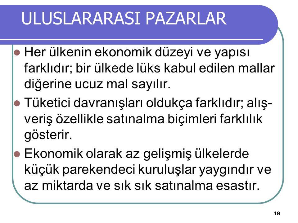 19 ULUSLARARASI PAZARLAR Her ülkenin ekonomik düzeyi ve yapısı farklıdır; bir ülkede lüks kabul edilen mallar diğerine ucuz mal sayılır.