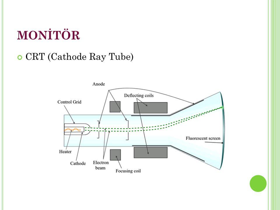 MONİTÖR CRT (Cathode Ray Tube)