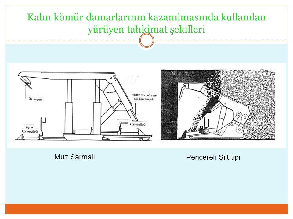 Kalın kömür damarlarının kazanılmasında kullanılan yürüyen tahkimat şekilleri Muz Sarmalı Pencereli Şilt tipi