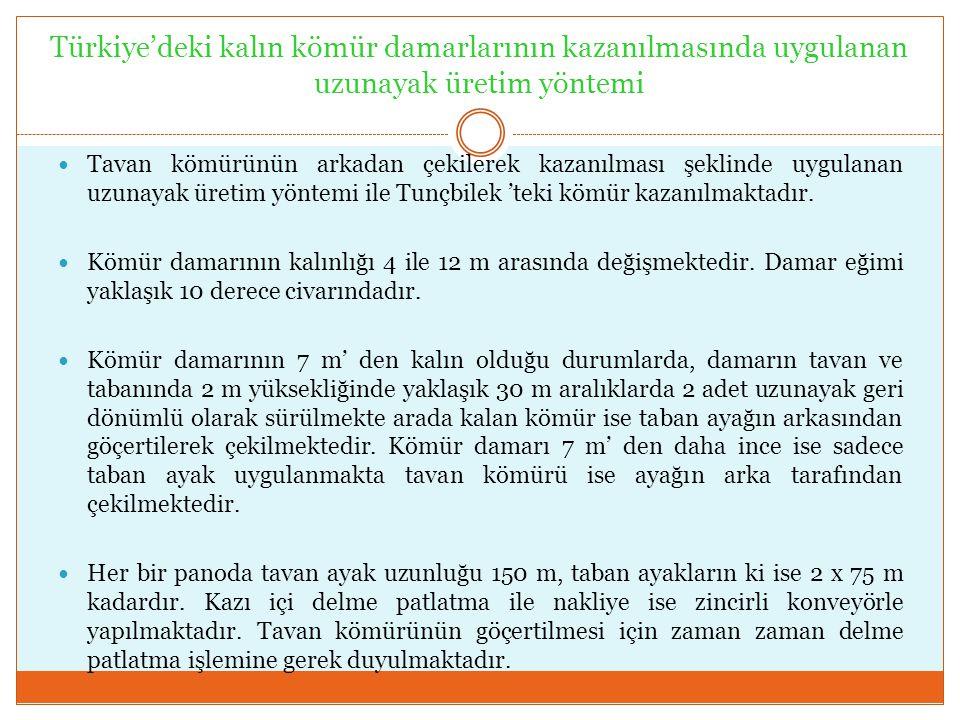 Türkiye'deki kalın kömür damarlarının kazanılmasında uygulanan uzunayak üretim yöntemi Tavan kömürünün arkadan çekilerek kazanılması şeklinde uygulana
