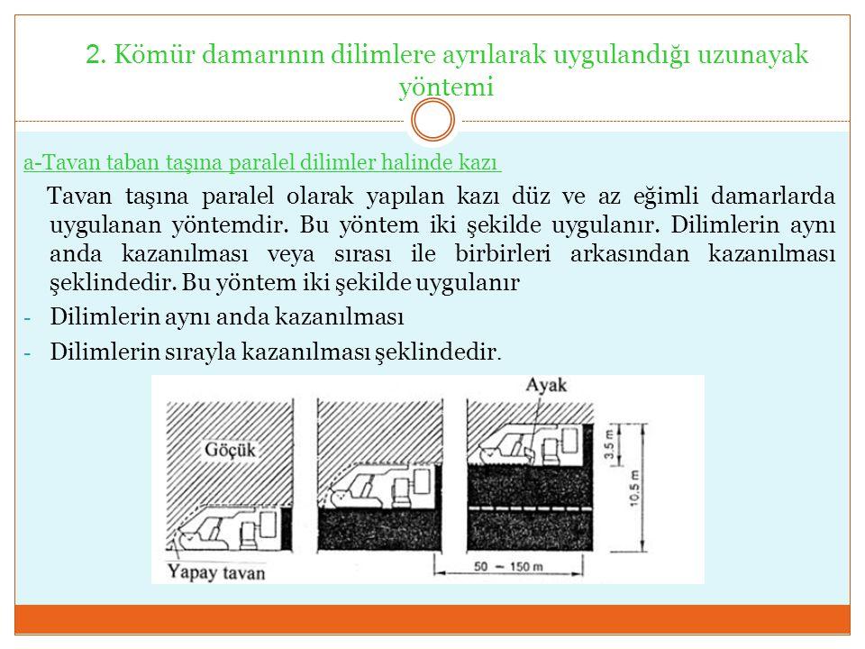 2. Kömür damarının dilimlere ayrılarak uygulandığı uzunayak yöntemi a-Tavan taban taşına paralel dilimler halinde kazı Tavan taşına paralel olarak yap