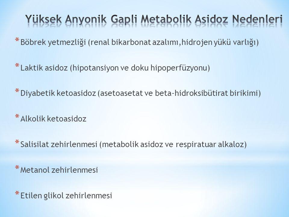 * Böbrek yetmezliği (renal bikarbonat azalımı,hidrojen yükü varlığı) * Laktik asidoz (hipotansiyon ve doku hipoperfüzyonu) * Diyabetik ketoasidoz (asetoasetat ve beta-hidroksibütirat birikimi) * Alkolik ketoasidoz * Salisilat zehirlenmesi (metabolik asidoz ve respiratuar alkaloz) * Metanol zehirlenmesi * Etilen glikol zehirlenmesi