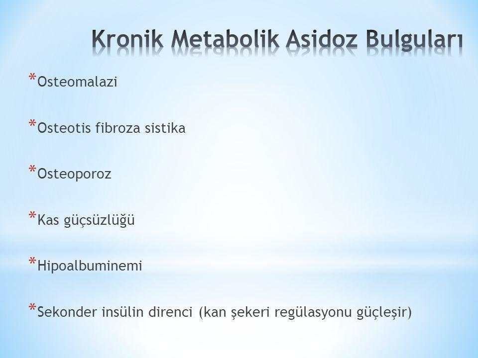 * Osteomalazi * Osteotis fibroza sistika * Osteoporoz * Kas güçsüzlüğü * Hipoalbuminemi * Sekonder insülin direnci (kan şekeri regülasyonu güçleşir)