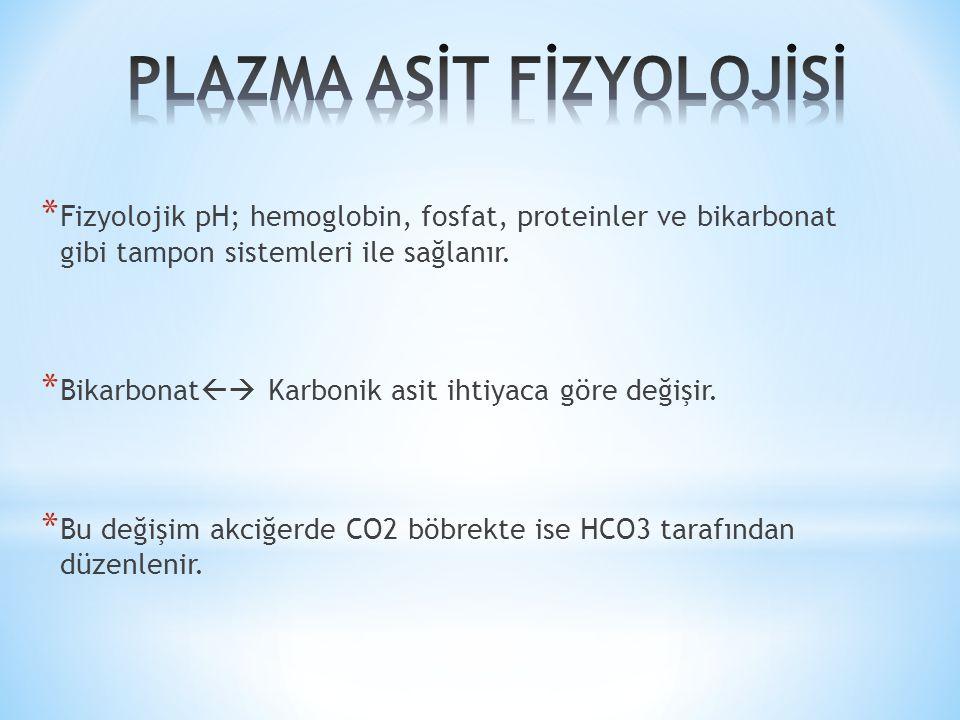 * Fizyolojik pH; hemoglobin, fosfat, proteinler ve bikarbonat gibi tampon sistemleri ile sağlanır.