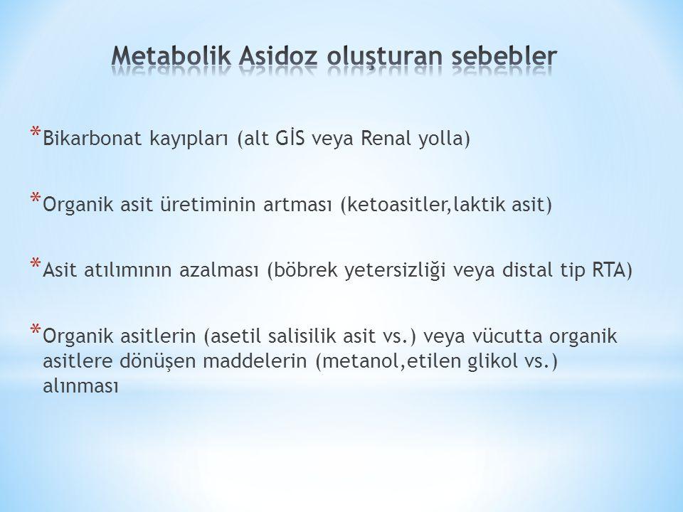 * Bikarbonat kayıpları (alt GİS veya Renal yolla) * Organik asit üretiminin artması (ketoasitler,laktik asit) * Asit atılımının azalması (böbrek yetersizliği veya distal tip RTA) * Organik asitlerin (asetil salisilik asit vs.) veya vücutta organik asitlere dönüşen maddelerin (metanol,etilen glikol vs.) alınması
