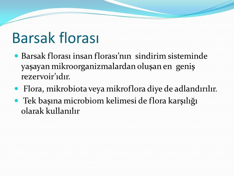 Barsak florası Barsak florası insan florası'nın sindirim sisteminde yaşayan mikroorganizmalardan oluşan en geniş rezervoir'ıdır.