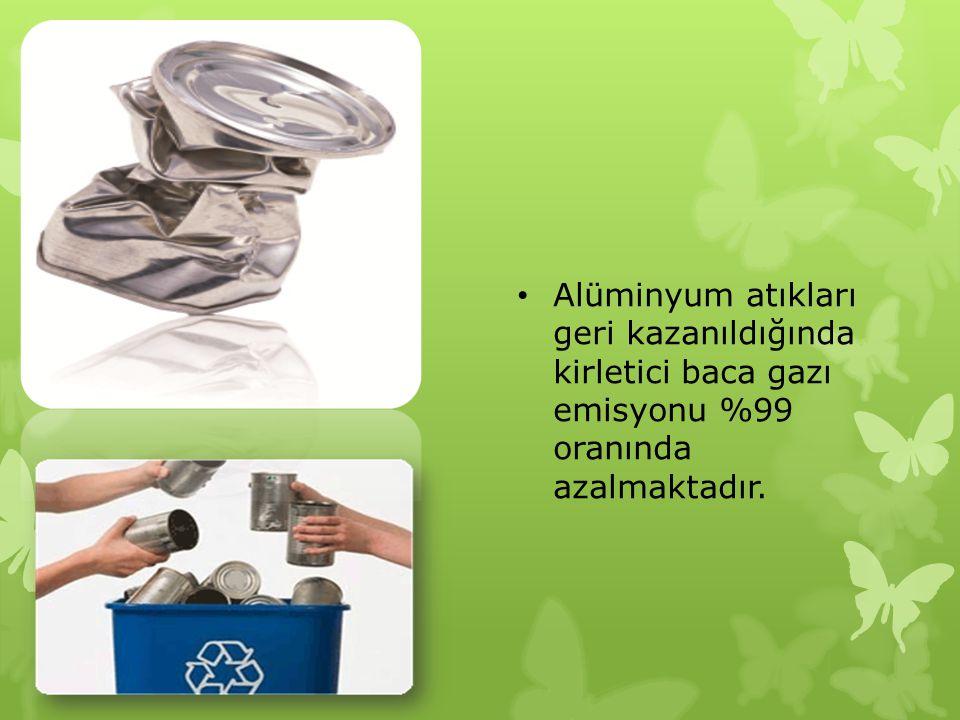 Alüminyum atıkları geri kazanıldığında kirletici baca gazı emisyonu %99 oranında azalmaktadır.