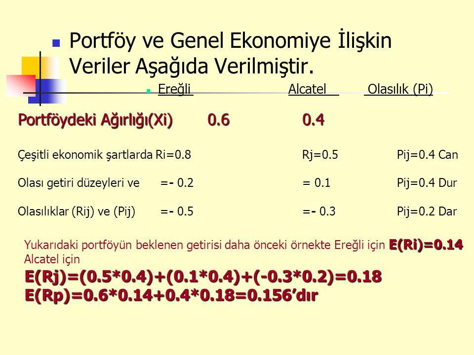 Farksızlık eğrilerinin özellikleri 1.Yüksek farksızlık eğrileri yatırımcılar için daha yüksek fayda düzeyini temsil eder 2.